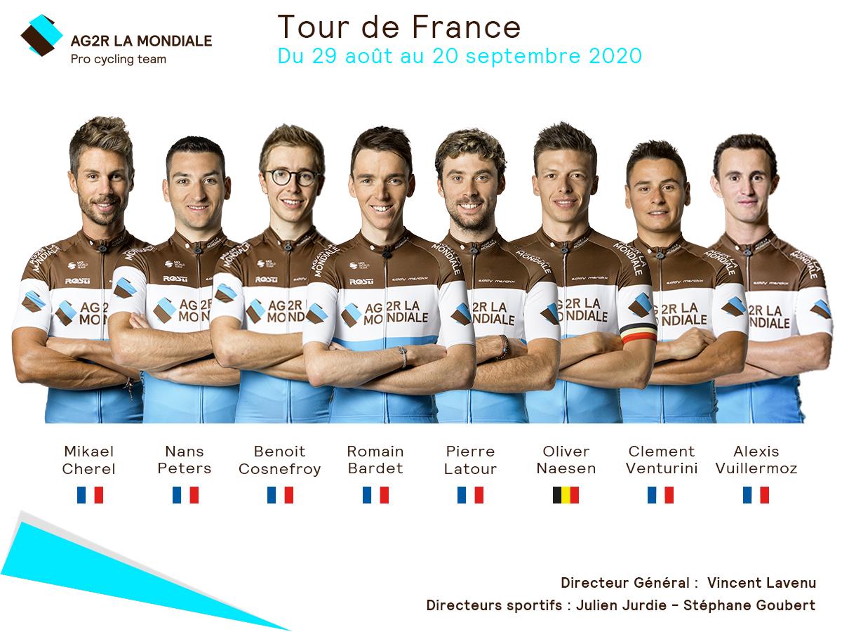 Tour De France 2020 29 Aout 20 Septembre Equipe Cycliste Ag2r La Mondiale